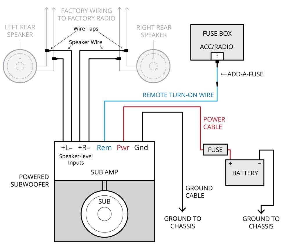 5 Channel Amplifier Wiring Diagram Speaker Circuit Likewise Rgb Led Lifier On 4