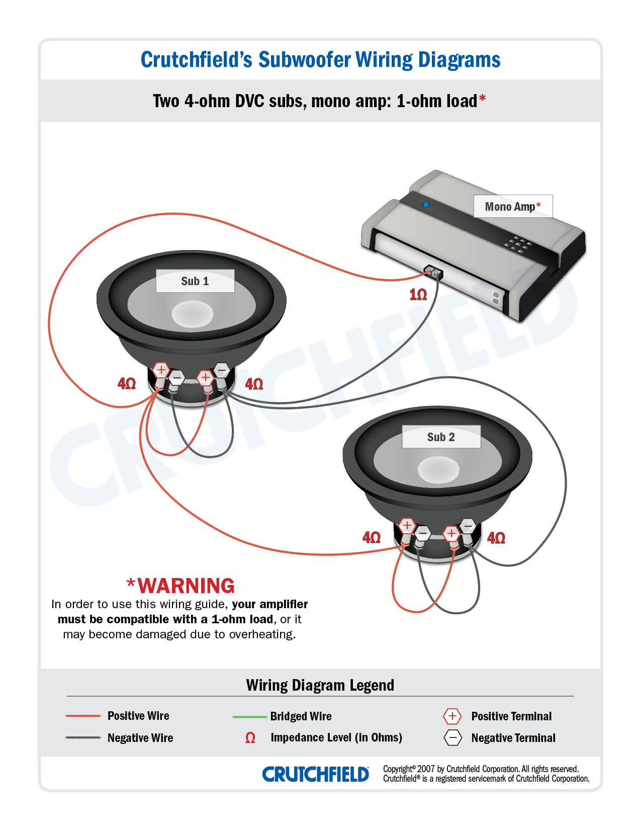 Ohm Subwoofer Wiring Diagram 10