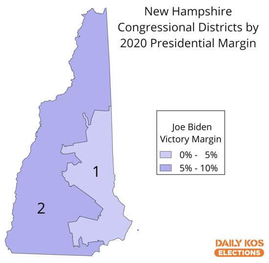 New Hampshire's leftward move for House could be undermined by its shift to right in the legislature