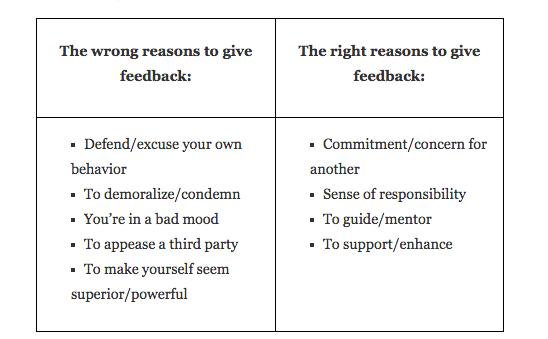 Professional Self Improvement Ideas