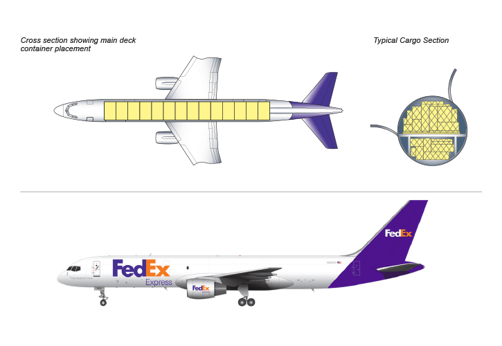 Deck Aircraft Sorting Containers Fedex