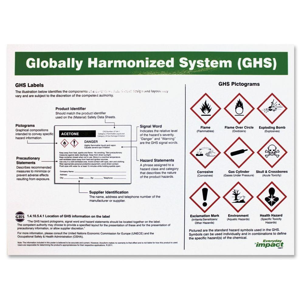 Global Harmonization Standard