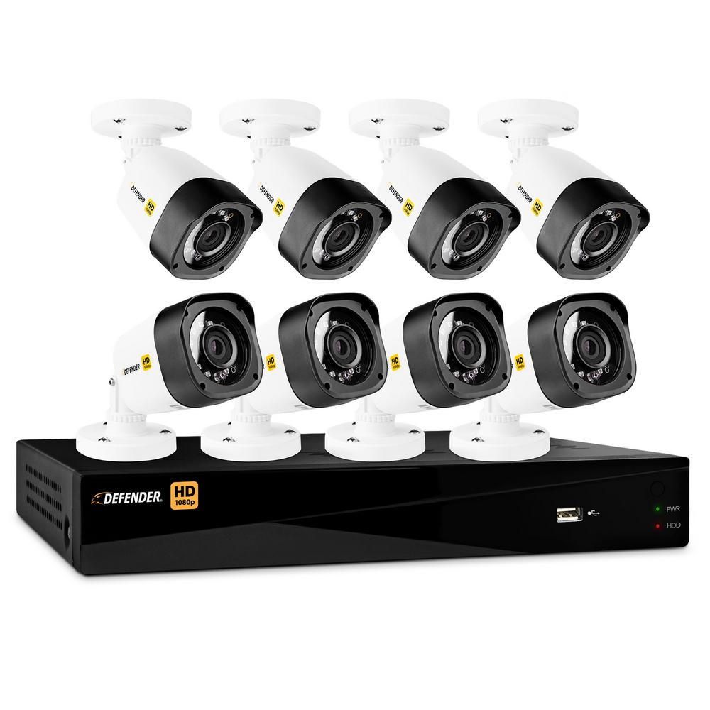 Systems Camera Security