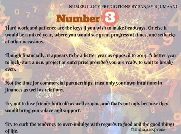number 3 numerology # 50