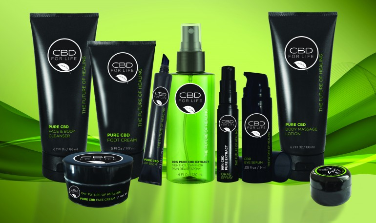 Well Skin Care Known Products