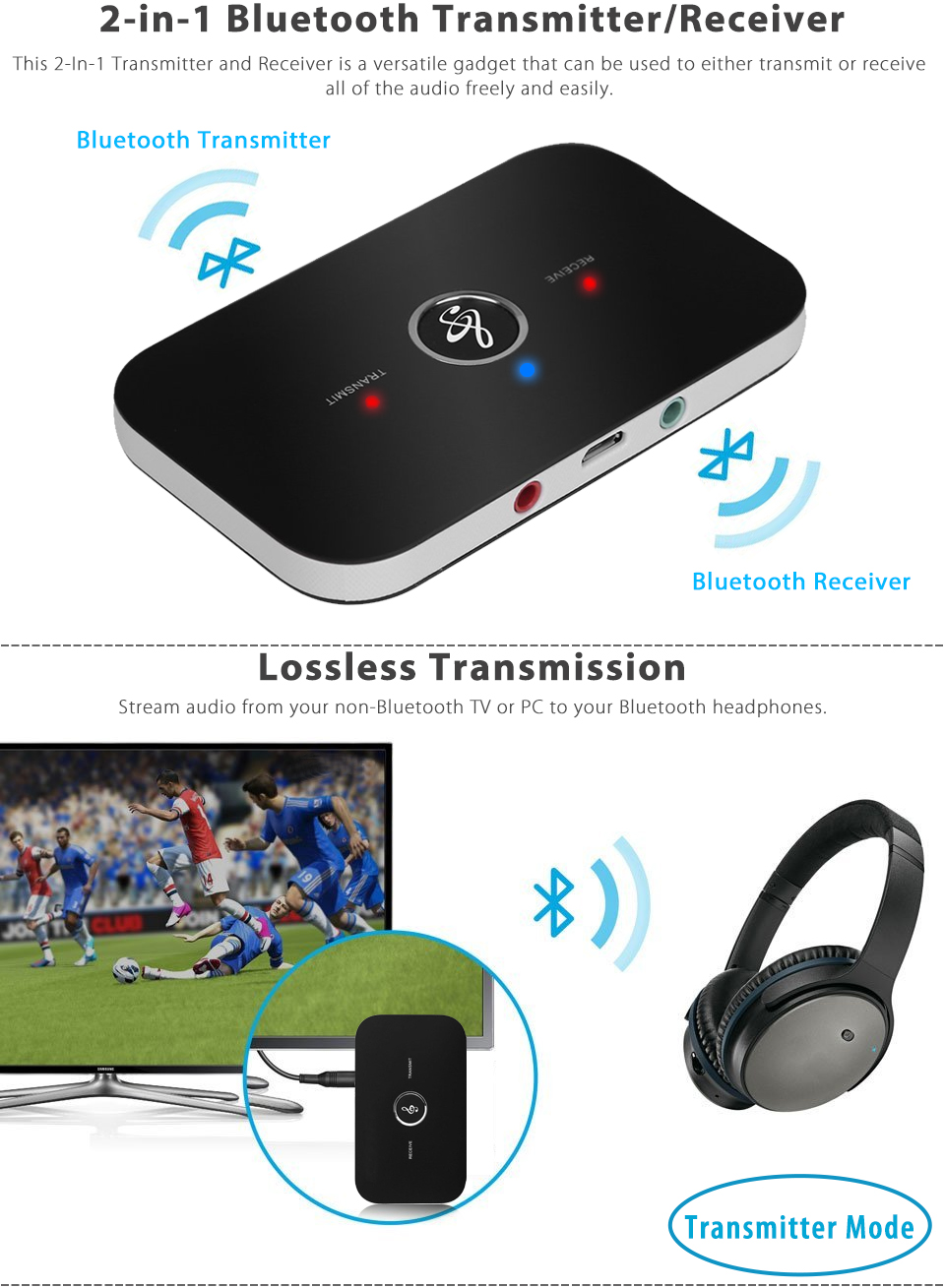 Wireless Transmitter Receivers And Radio