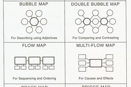 Thinking map flow map path decorations pictures full path decoration siptechnologyapplications graphics thinking maps flow map siptechnologyapplications graphics thinking maps template flow map printable pics flow map publicscrutiny Image collections