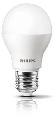 Led Light Bulb News