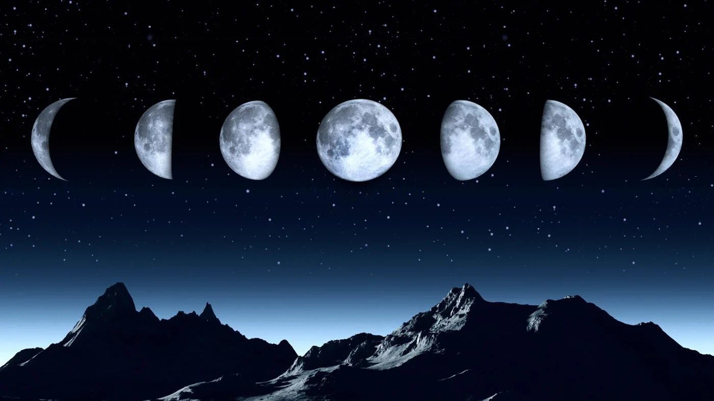 Moon Sun Positions Luner Clips Earth And E During