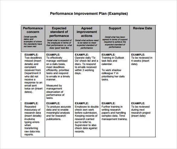 Example Self Improvement Plan