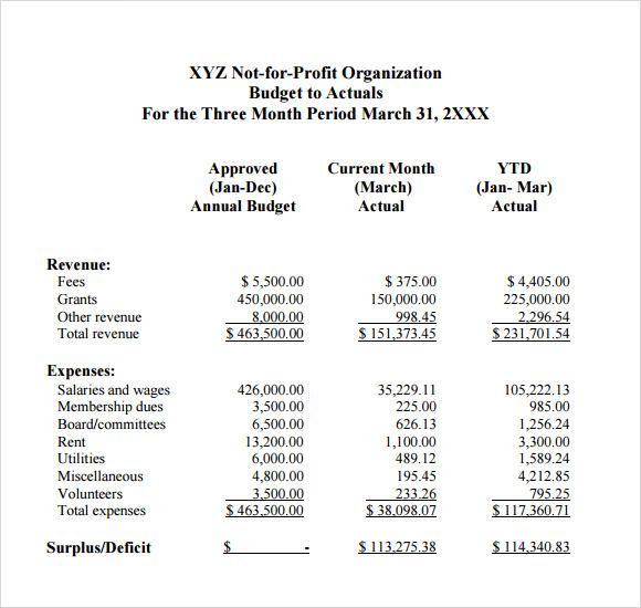 13 Non Profit Budget Templates In Google Docs Google