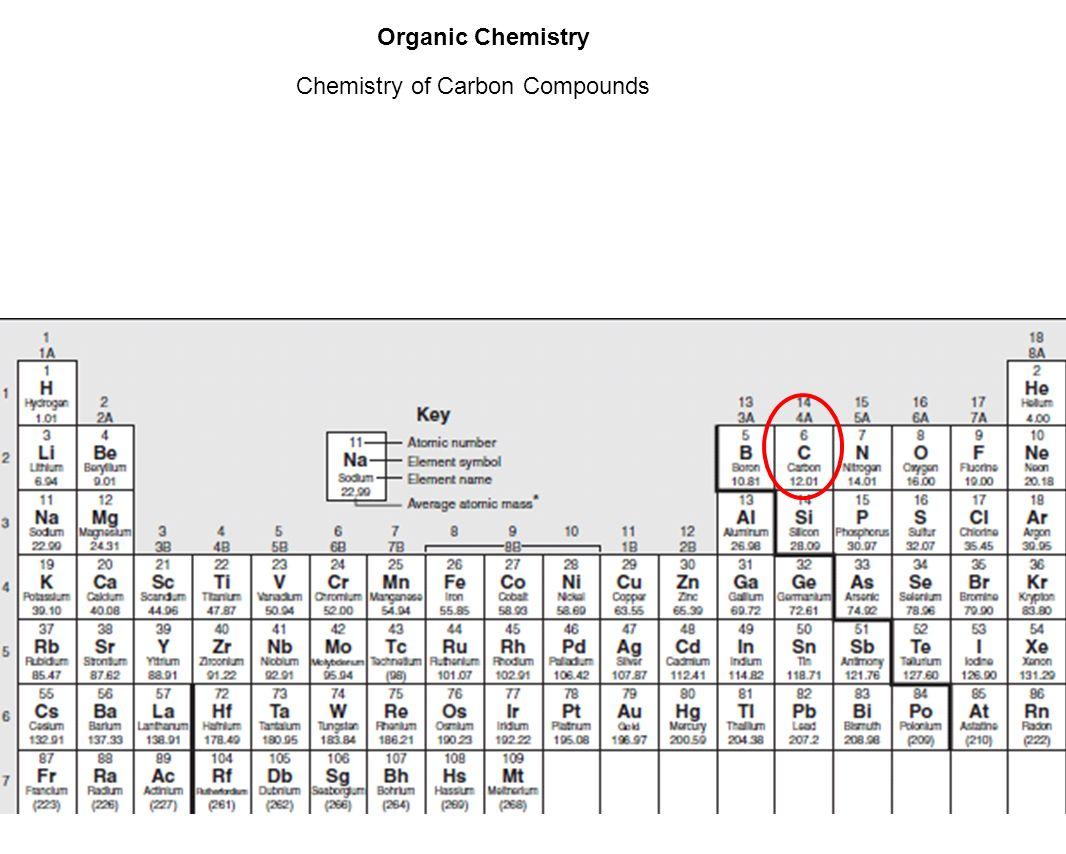 G Nic Chemistry Chemistry Of C Rb Pounds Why M Ny
