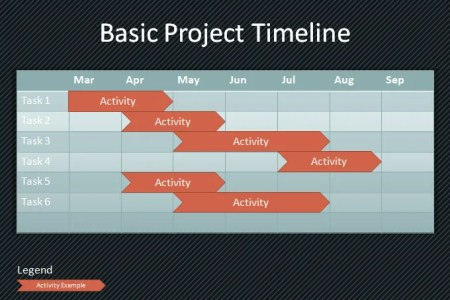 Financial Business Plan Template Excel Timeline Planner Template - Timeline planner template