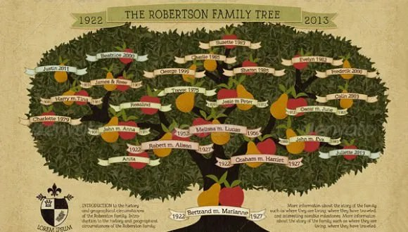 HTML CSS Design Tutorials  Family Tree Template     38  Free Printable     Family Tree Template     38  Free Printable Word  Excel  PDF  PSD  PPT Format  Download