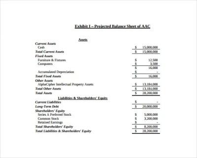 Balance Sheet Templates - 18+ Free Word, Excel, PDF ...