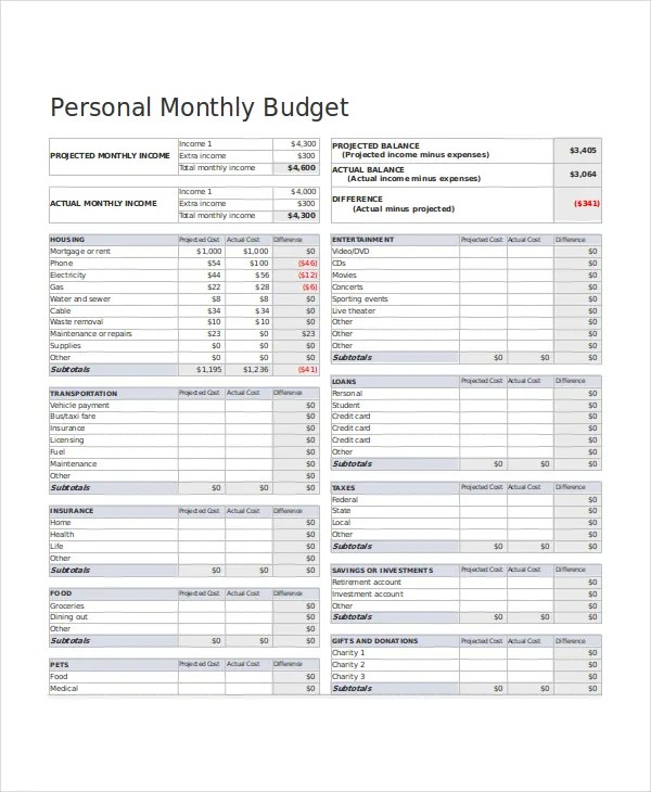 30 Excel Monthly Budget Templates Word Excel Pages