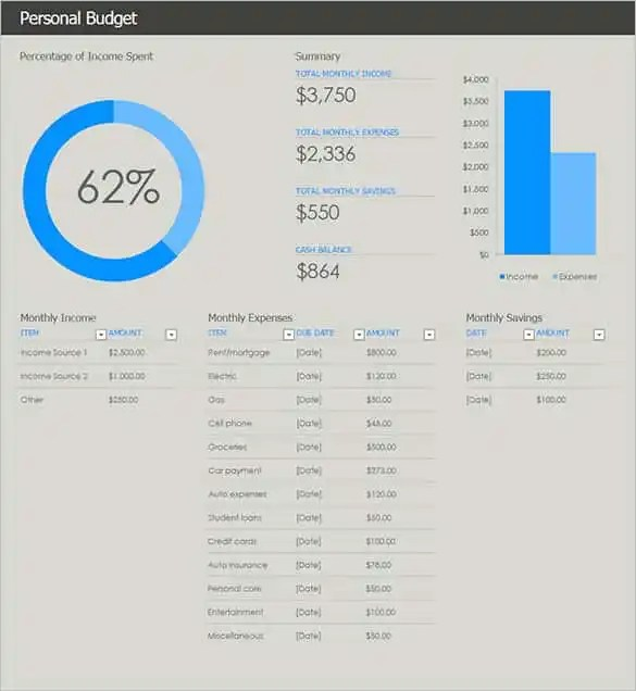 Accounting Microsoft Template Access
