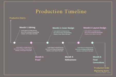 Timeline Template   67  Free Word  Excel  PDF  PPT  PSD Format     Production Timeline Template