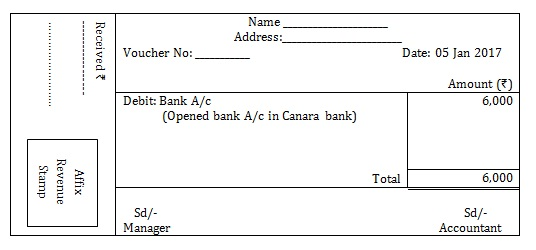 Chapter 7 Origin Of Transactions Source Documents And