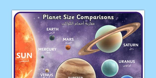 Planets Sheets Activity