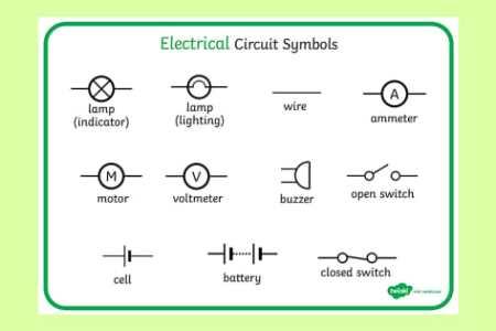 Circuit Schematic Symbols Bmet Wiki Fandom Powered By Wikia
