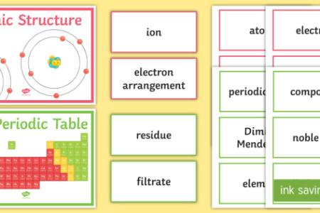 Periodic table aqa as chemistry new periodic table new periodic periodic table aqa chemistry new ocr periodic table image periodic table aqa chemistry new ocr periodic table image collections periodic table of elements urtaz Images