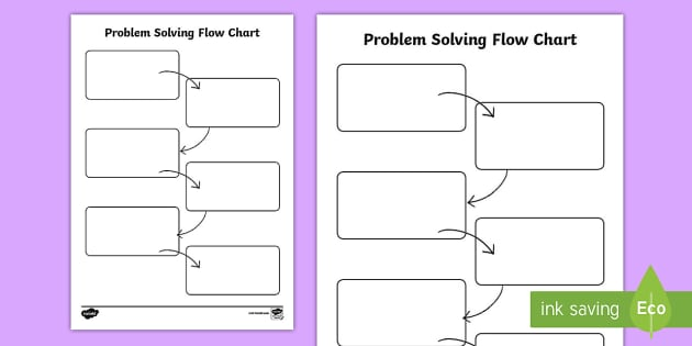 Blank Chart Quadrilateral Flow Printable