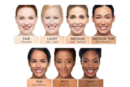 Skin Tone Chart For Makeup 4k Pictures 4k Pictures Full Hq