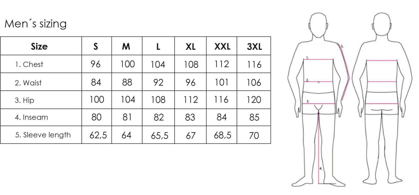Cycling Shorts Sizing Chart
