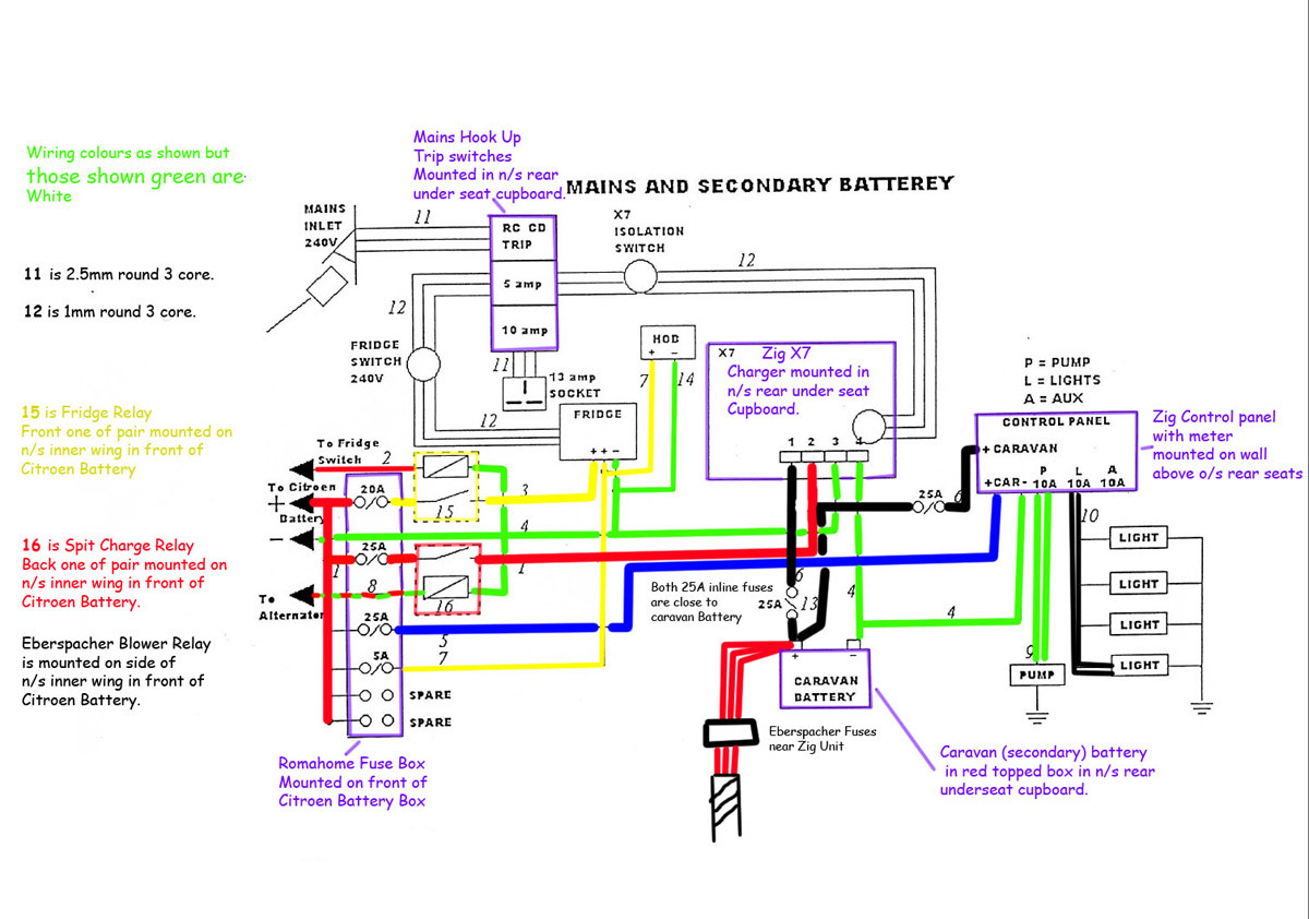 wiring diagram for zig unit free download wiring diagram xwiaw rh xwiaw us wiring ignition for rotax 447 wiring ignitor ii corvair