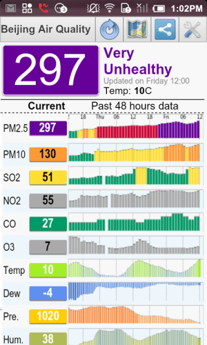 Android Air Quality: Real time AQI Screen 2