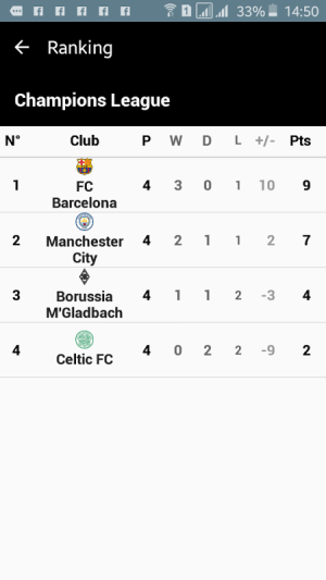 Android Orange Football Club Africa Screen 5
