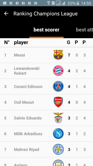 Android Orange Football Club Africa Screen 6