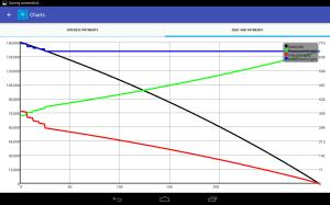 Installments Calculator 3.0.8 Screen 2