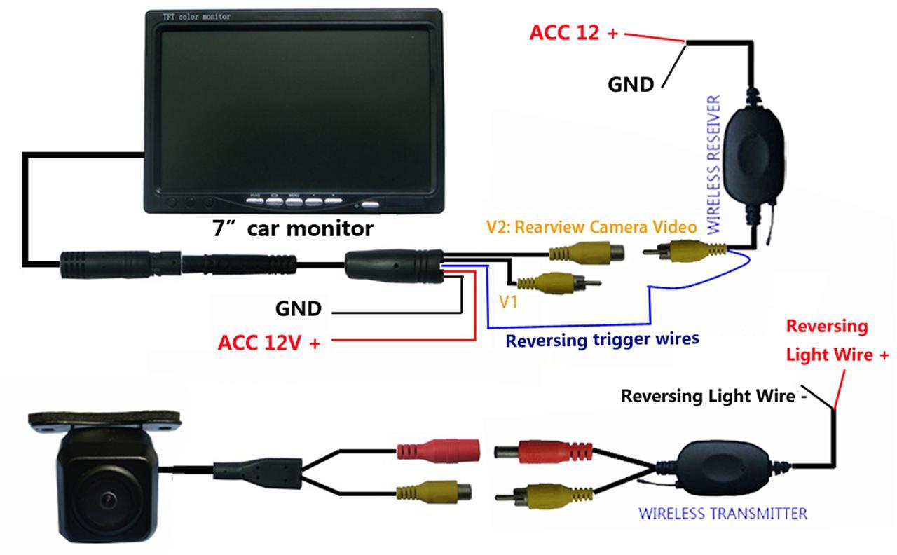 Car Camera Wiring Diagram Detailed Schematics Subwoofer Tft Reversing