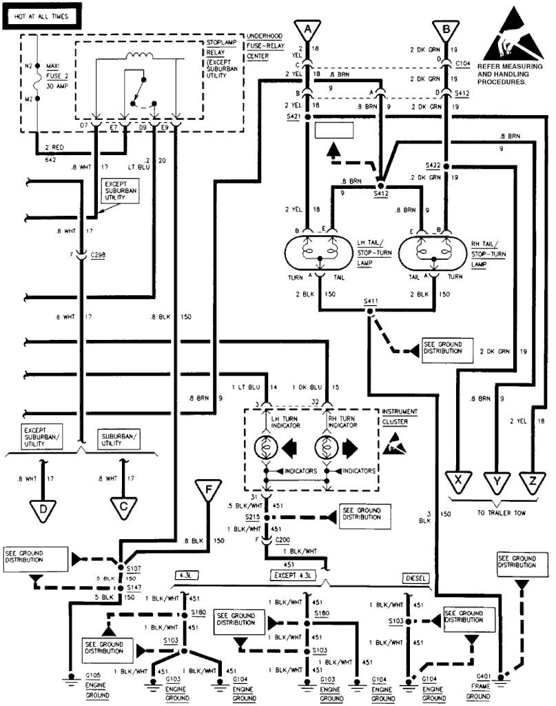Gmc ke light wiring diagram wiring diagrams schematics blazer turn signal wiring diagram wiring diagram manual on 2002 gmc radio wiring diagram for tail gmc