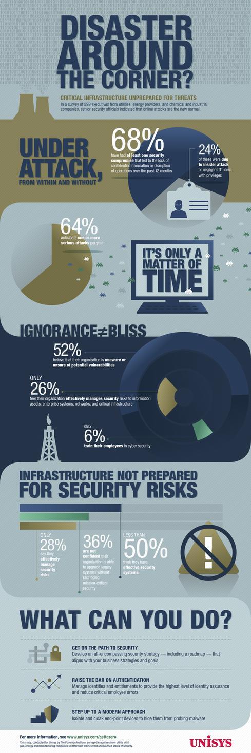 Web Security Breaches