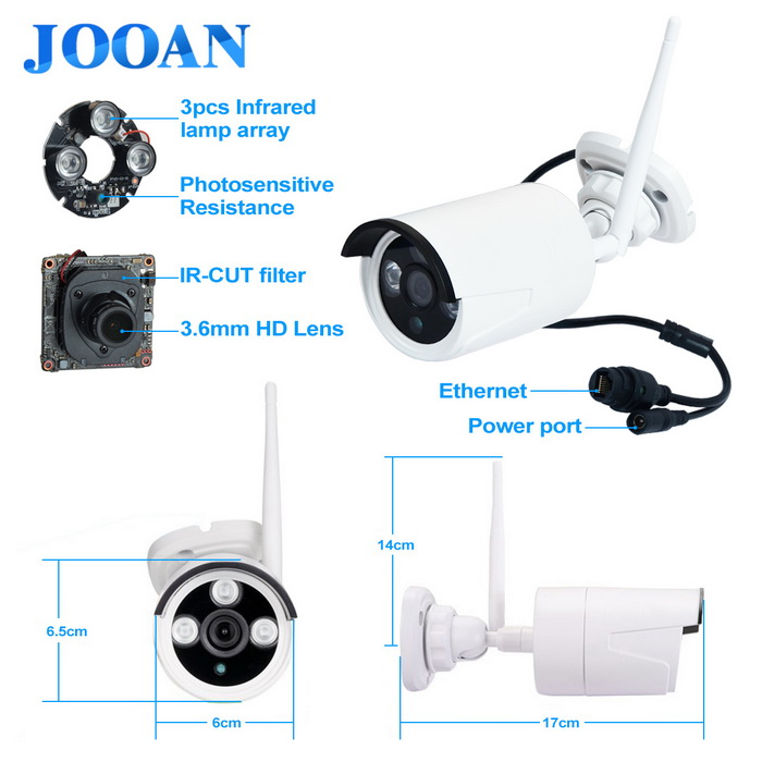 Jooan Wireless Security System
