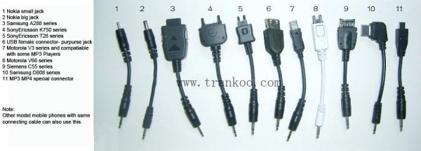 Universal Charger Mobile Phone
