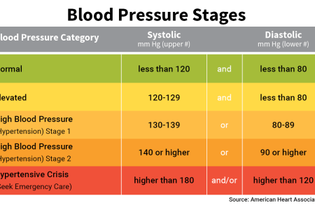 Meaning Of Lower Blood Pressure Number Full Hd Maps Locations