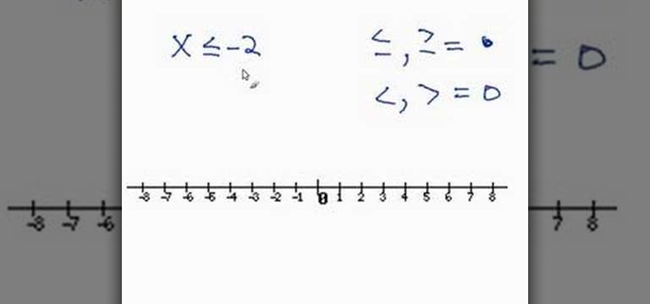 Compared Graphing Line Number Inequalities 0 When