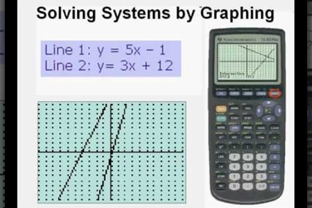 Free Graph Example » solving quadratic equations by graphing ...