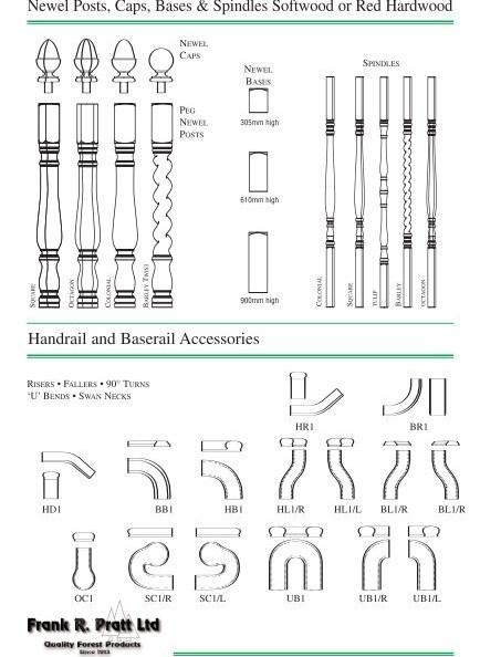 Newel Posts Caps Bases Spindles Softwood Or Websites Uk Plc | Newel Post Cap Designs | White Oak | Decorative | Strong | Porch | Diy