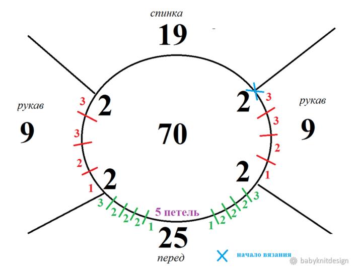 12 (700x530, 97Kb)