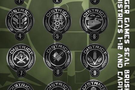 What Hunger Games District Do You Belong In Cartoonbk