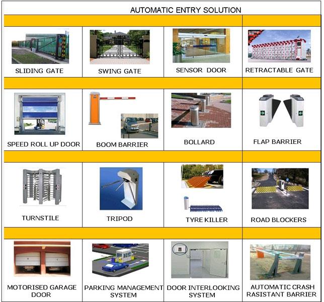 Security Equipment Manufacturers India