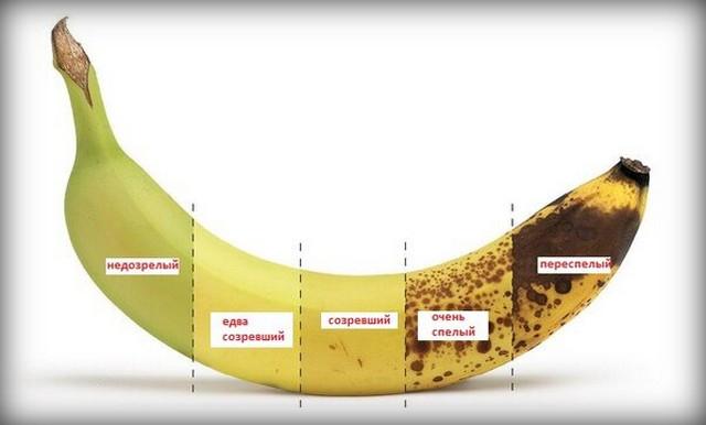 Бананаларды тоңазытқышта сақтаңыз