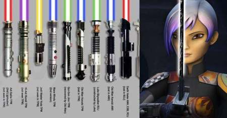 All The Star Wars Lightsabers And Who Wields Them