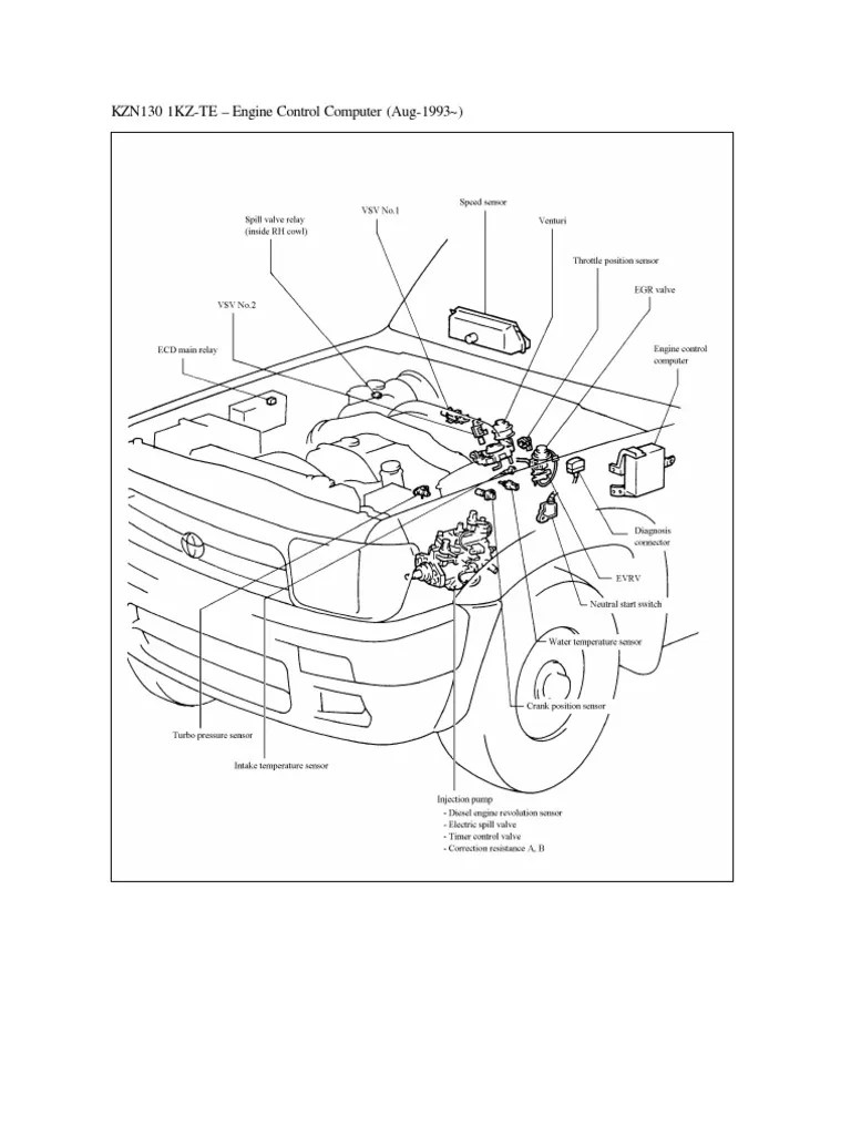 1ktze pinin pinout throttle turbocharger 1ktze pinin pinout throttle turbocharger 1kz te a t ecu pinout diagram at 1kz