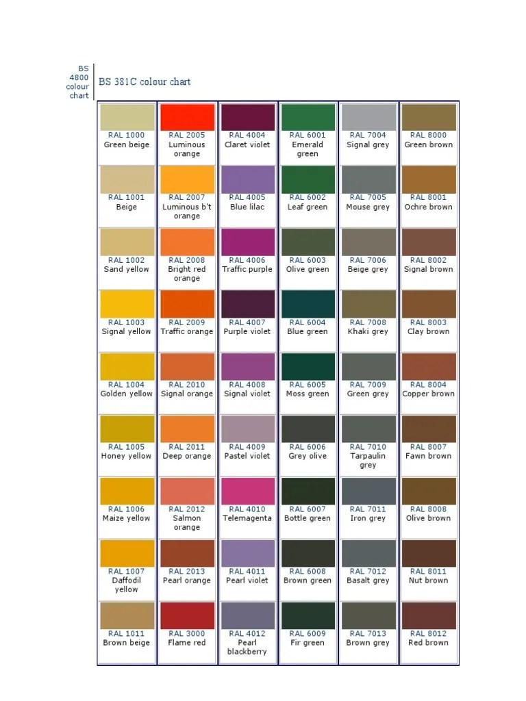 Piping color chart ansi piping color chart nvjuhfo Choice Image